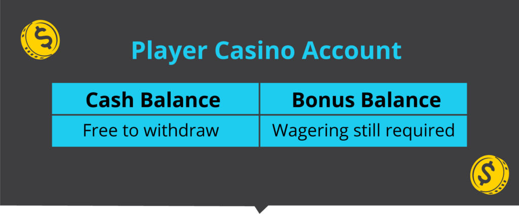 online casinos with low wagering requirements