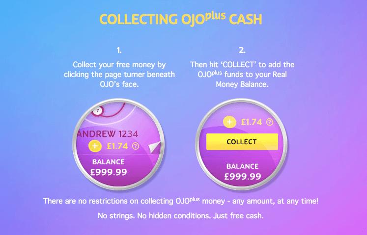OjoPlus scheme at PlayOjo Casino