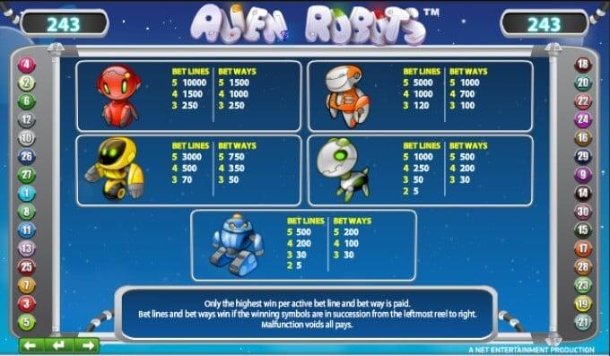 Play Alien Robots slot at Mr Green casino