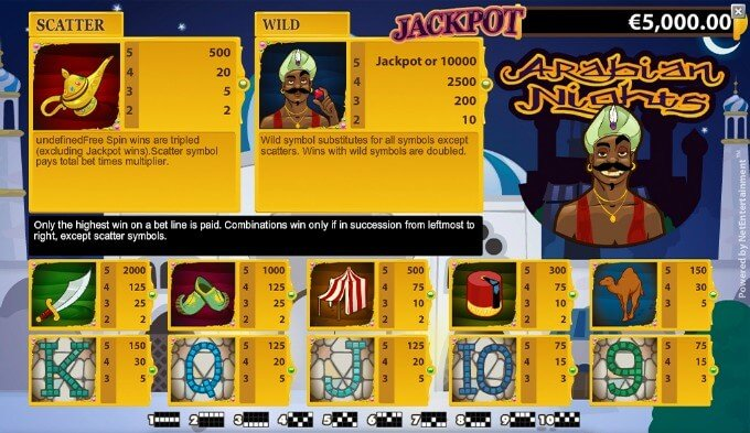 Play Arabian Nights slot at LeoVegas casino