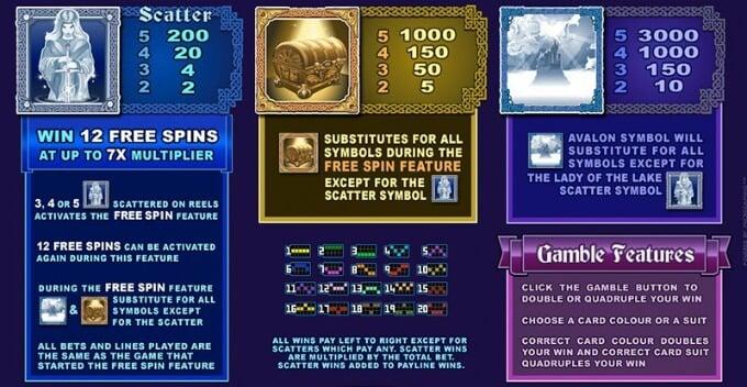 Play Avalon slot at Dunder Casino