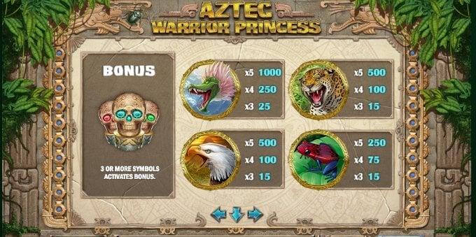 Aztec Warrior Princess slot payout