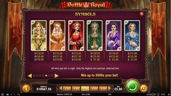Battle Royal slot high paying symbols