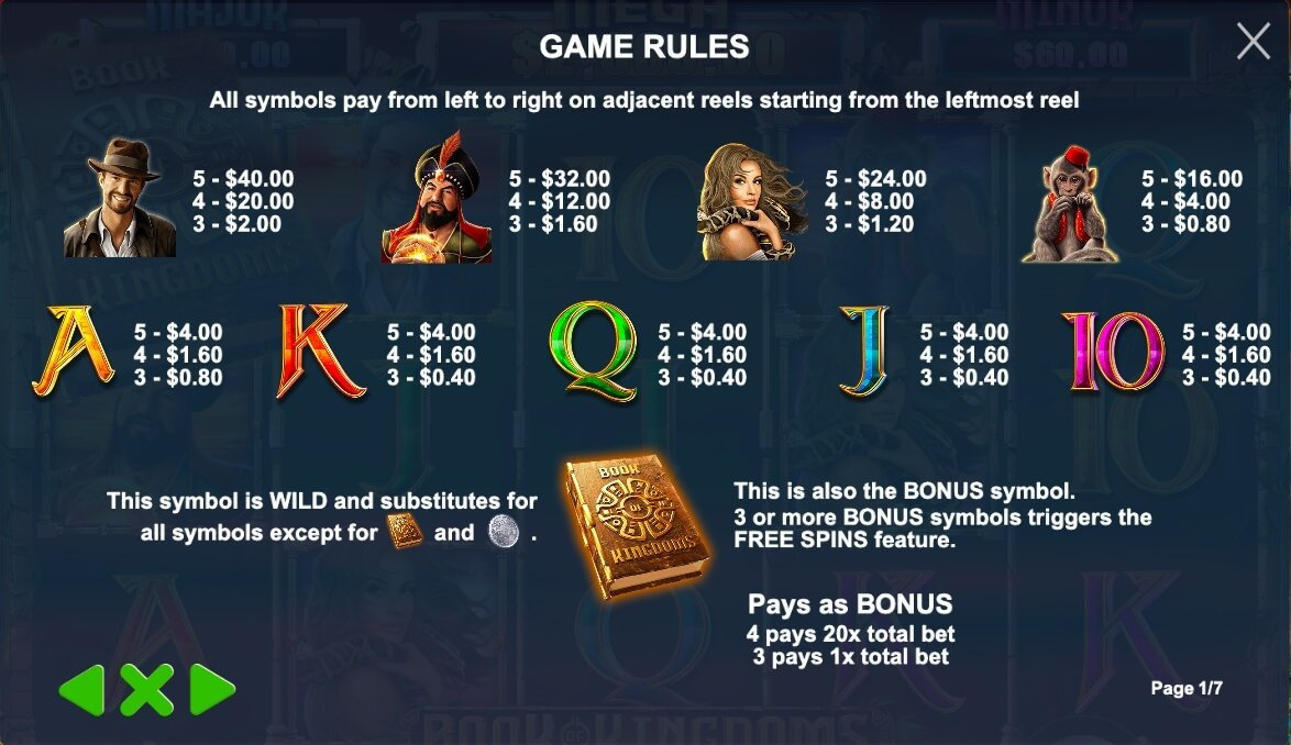 Book of Kingdoms Paytable