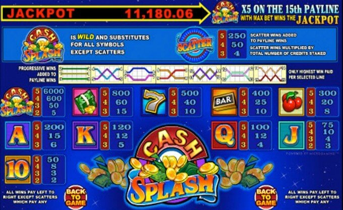 Play cash Splash slot at LeoVegas casino