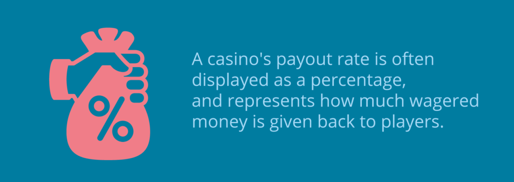 online casino payout rate