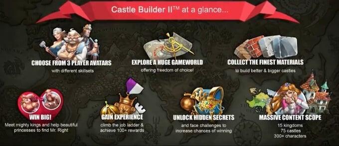 Castle Builder 2 slot overview