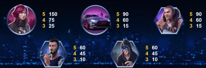 Play Drive: Multiplier Mayhem slot at Dunder casino