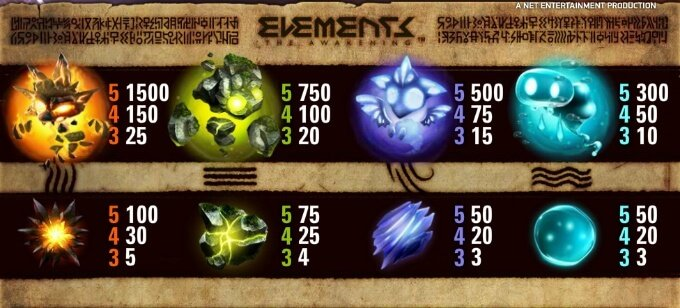 Play Elements: The Awakening slot at LeoVegas casino