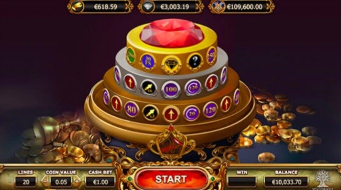 Play Empire Fortune slot at Maria Casino