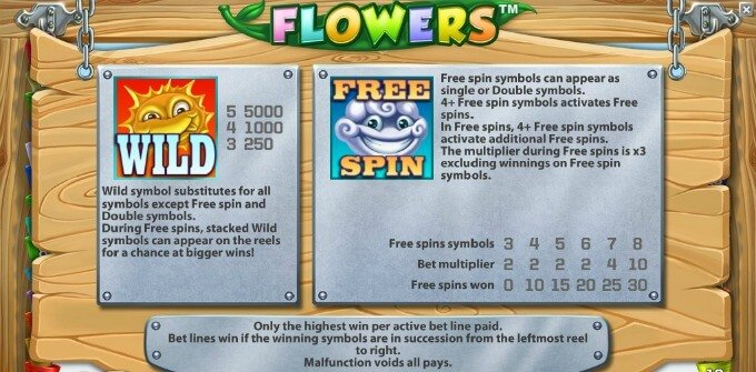 Play Flowers slot at Mr Green Casino