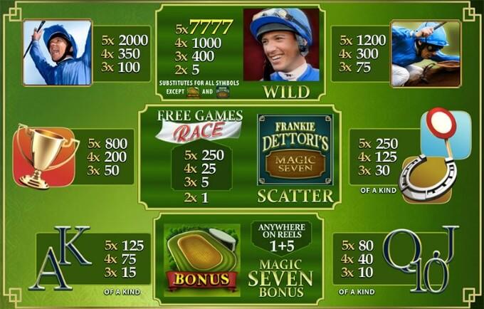 Play Frankie Dettori's Magic Seven slot at Ladbrokes casino