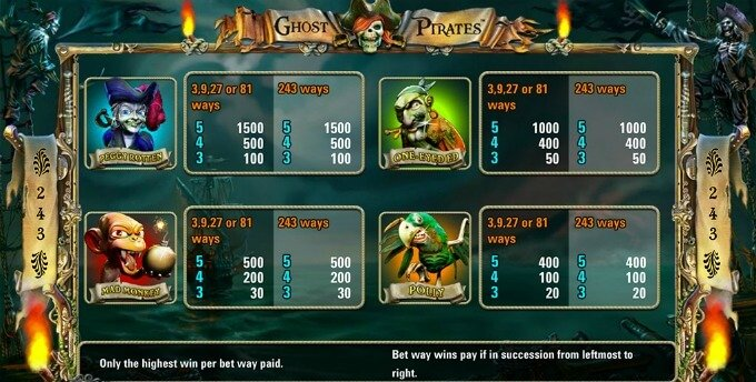 Play Ghost Pirates slot at Rizk casino