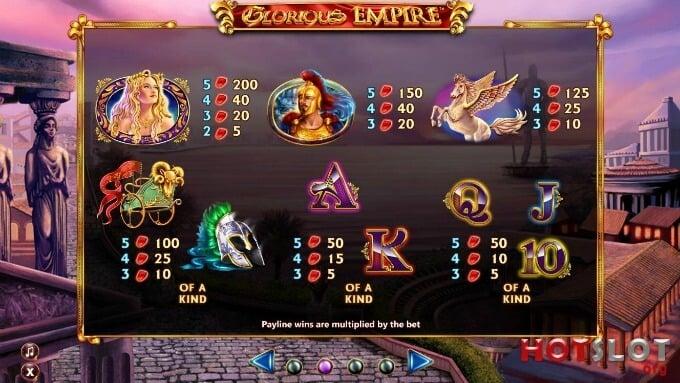 Play Glorious Empire slot at Rizk casino