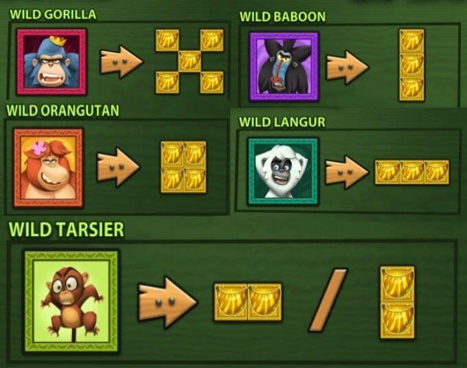 Play Go Bananas slot at LeoVegas casino