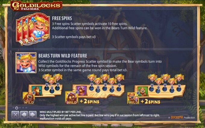 Goldilocks slot payouts