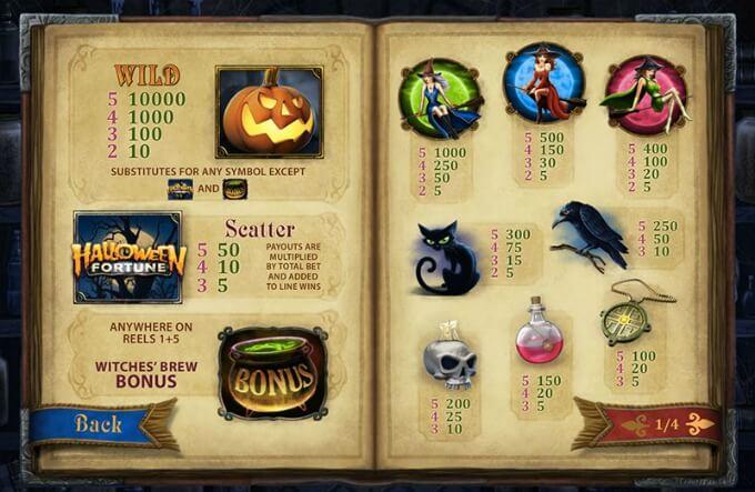 Play Halloween Fortune slot at Ladbrokes casino