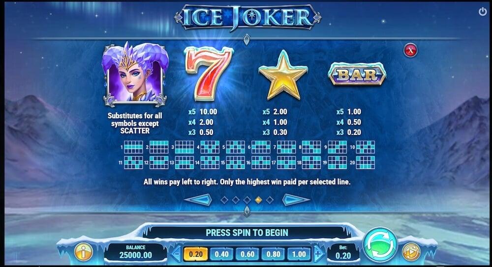 Ice joker slot payouts