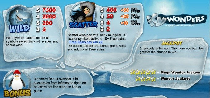 Play Icy Wonders slot at LeoVegas Casino