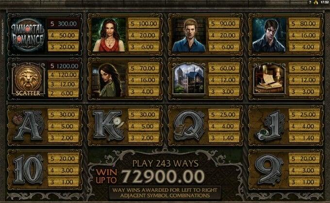 Play Immortal Romance slot at Mr Green casino