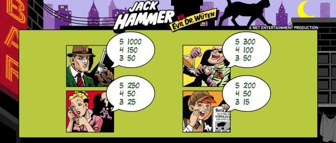 Play Jack Hammer slot at InstaCasino