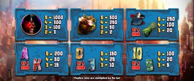 Play Judge Dredd slot on Mr Green casino
