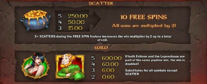Leprechaun Goes to Hell slot slot features