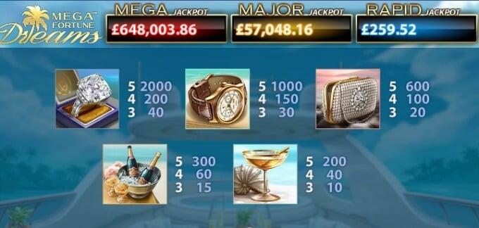 Play Mega Fortune Dreams slot at Dunder casino