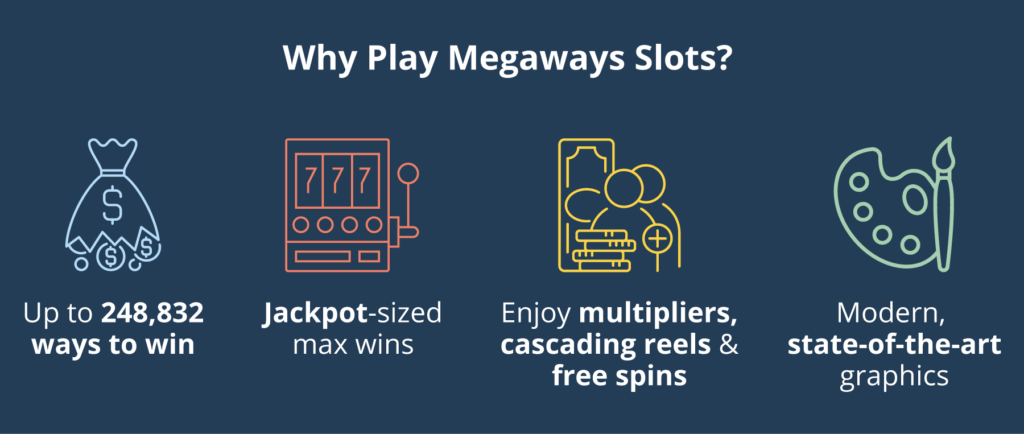 Why Play Megaways Slots in the UK