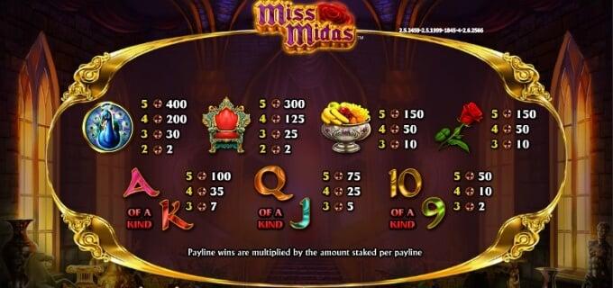Play Miss Midas slot at Rizk casino