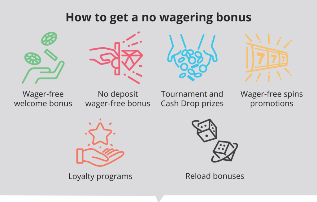 online casino no wagering requirements