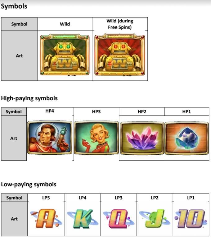 Planet Fortune slot_symbols