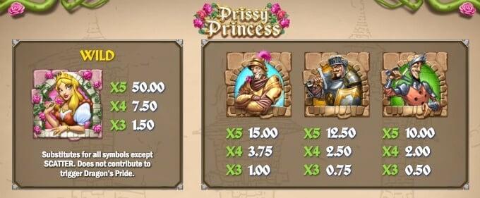 Play Prissy Princess slot at Rizk casino