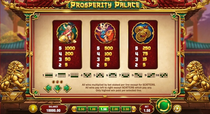 Prosperity Palace slot payouts and wins