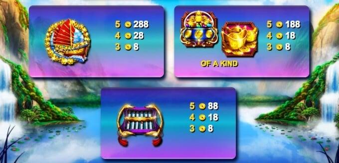 Prosperity Spin slot jackpot and payouts