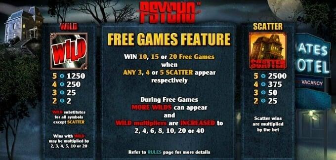 Play Psycho slot on Maria Casino