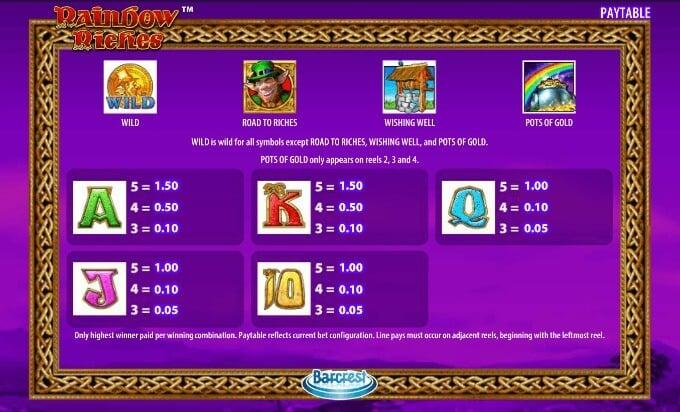 Play Rainbow Riches slot at LeoVegas casino