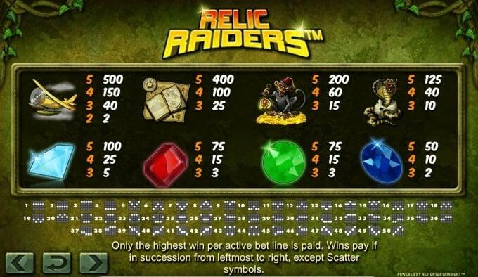 Play Relic Raiders slot at Rizk casino