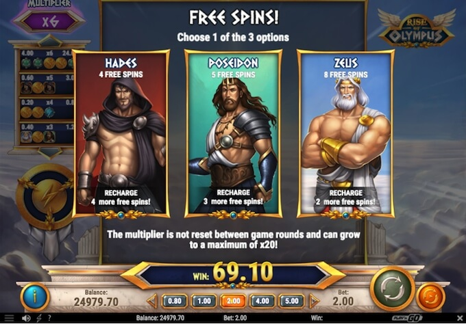 Rise of Olympus slot free spins
