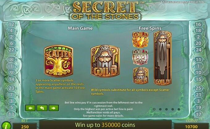 Play Secret of the Stones slot at Dunder casino