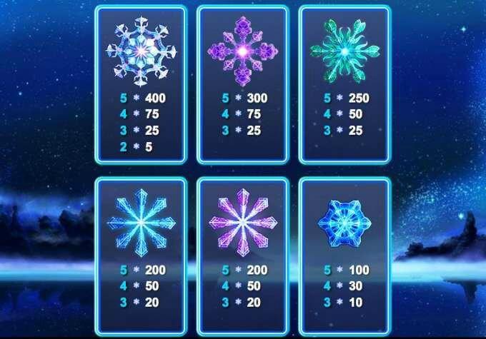 Snowflakes slot payout