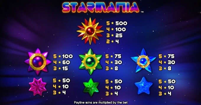Play Starmania slot at ComeOn casino