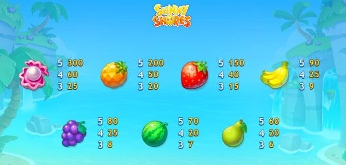 Sunny Shores slot payout