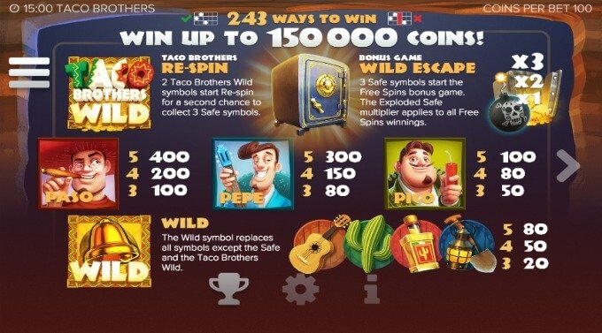Play Taco Brothers slot at Rizk Casino