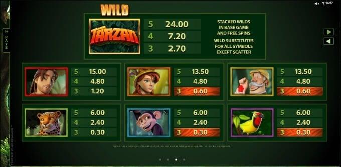 Play Tarzan slot at Dunder casino