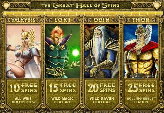 Play Thunderstruck 2 slot at Dunder casino