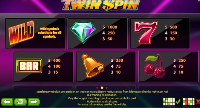 Play Twin Spin slot on Dunder casino