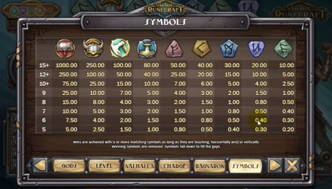 Viking Runecraft slot payouts