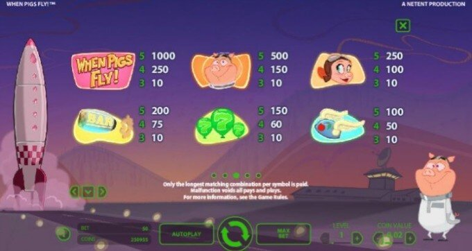 Play When Pigs Fly slot at Dunder Casino