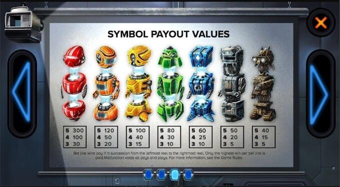 Wild-O-Tron slot paytable